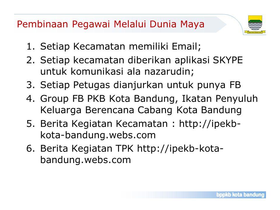 Pembinaan Pegawai Melalui Dunia Maya 1.Setiap Kecamatan memiliki Email; 2.Setiap kecamatan diberikan aplikasi SKYPE untuk komunikasi ala nazarudin; 3.Setiap Petugas dianjurkan untuk punya FB 4.Group FB PKB Kota Bandung, Ikatan Penyuluh Keluarga Berencana Cabang Kota Bandung 5.Berita Kegiatan Kecamatan : http://ipekb- kota-bandung.webs.com 6.Berita Kegiatan TPK http://ipekb-kota- bandung.webs.com