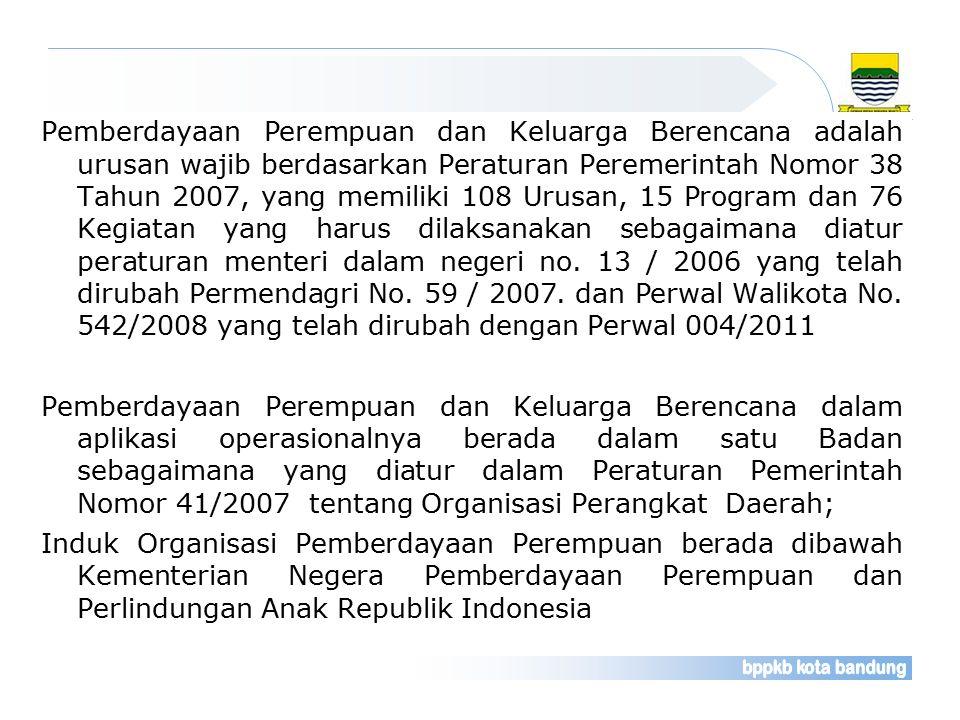Induk Organisasi Keluarga Berencana berada dibawah Lembaga Non Departemen Badan Kependudukan dan Keluarga Berencana Nasional.