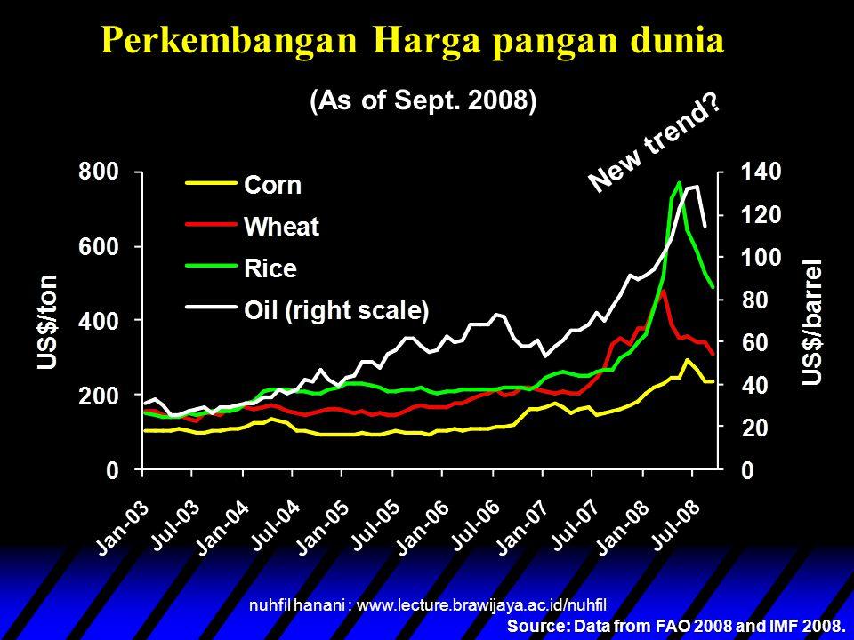 Perkembangan Harga pangan dunia Source: Data from FAO 2008 and IMF 2008. (As of Sept. 2008) New trend? nuhfil hanani : www.lecture.brawijaya.ac.id/nuh