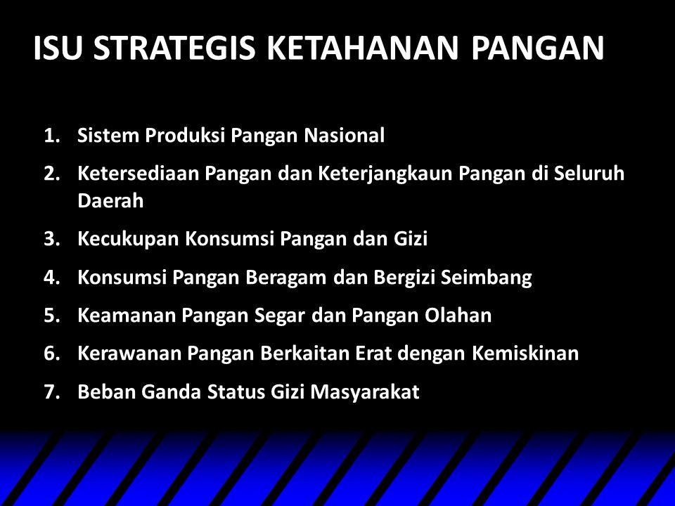 ISU STRATEGIS KETAHANAN PANGAN 1.Sistem Produksi Pangan Nasional 2.Ketersediaan Pangan dan Keterjangkaun Pangan di Seluruh Daerah 3.Kecukupan Konsumsi