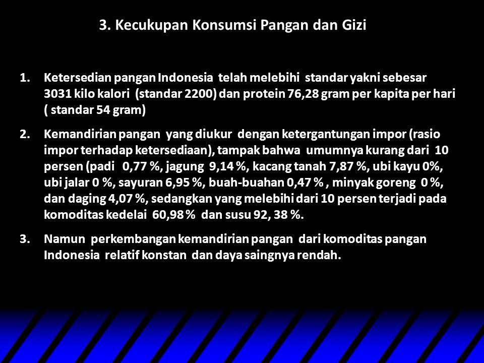3. Kecukupan Konsumsi Pangan dan Gizi 1.Ketersedian pangan Indonesia telah melebihi standar yakni sebesar 3031 kilo kalori (standar 2200) dan protein