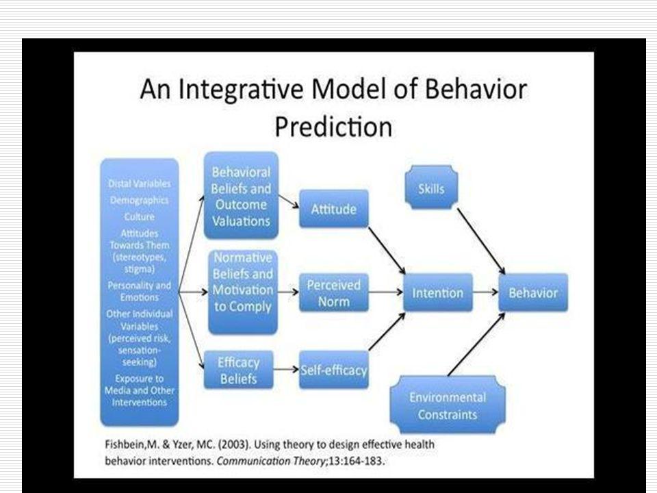 Communication theory 18