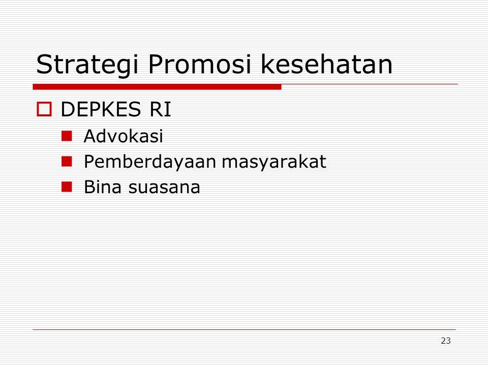 Strategi Promosi kesehatan  DEPKES RI Advokasi Pemberdayaan masyarakat Bina suasana 23