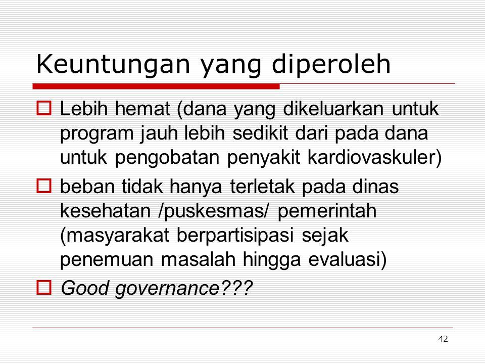Keuntungan yang diperoleh  Lebih hemat (dana yang dikeluarkan untuk program jauh lebih sedikit dari pada dana untuk pengobatan penyakit kardiovaskuler)  beban tidak hanya terletak pada dinas kesehatan /puskesmas/ pemerintah (masyarakat berpartisipasi sejak penemuan masalah hingga evaluasi)  Good governance??.