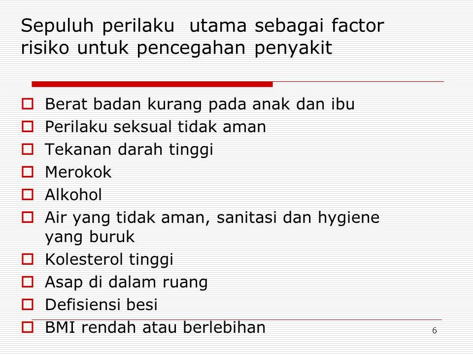 Perilaku sebagai faktor risiko untuk mencegah penyakit Perilaku pencarian pengobatan Perilaku petugas kesehatan Perilaku kepatuhan Perilaku gaya hidup dan pencegahan 7