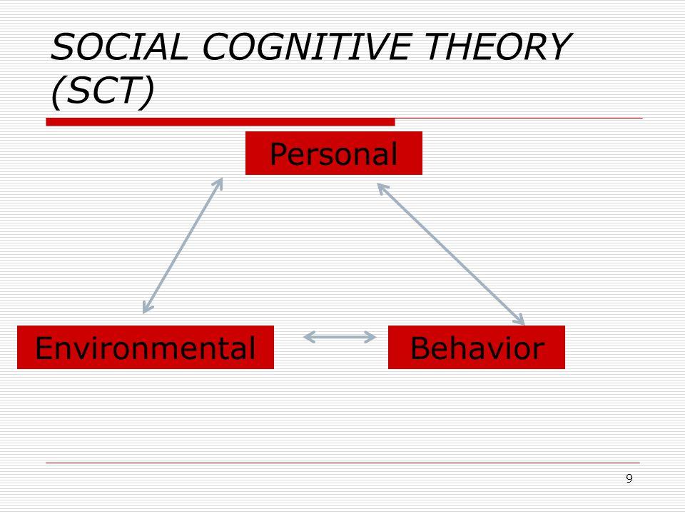 SOCIAL COGNITIVE THEORY (SCT) Personal EnvironmentalBehavior 9