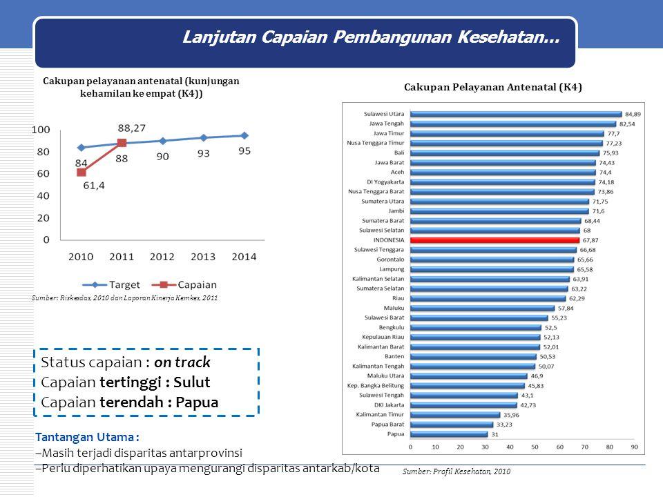Sumber: Profil Kesehatan, 2010 Cakupan Pelayanan Antenatal (K4) Cakupan pelayanan antenatal (kunjungan kehamilan ke empat (K4)) Sumber: Riskesdas, 201