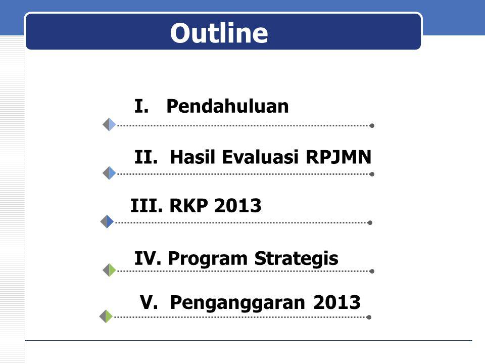 Outline II. Hasil Evaluasi RPJMN III. RKP 2013 V. Penganggaran 2013 I. Pendahuluan IV. Program Strategis