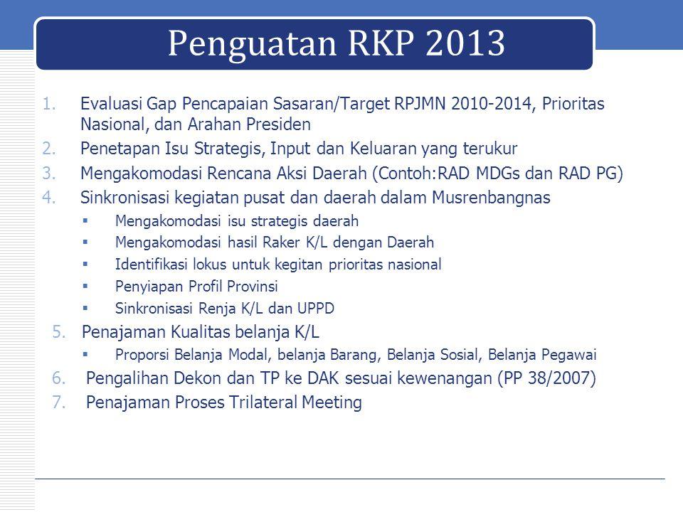 Penguatan RKP 2013 1.Evaluasi Gap Pencapaian Sasaran/Target RPJMN 2010-2014, Prioritas Nasional, dan Arahan Presiden 2.Penetapan Isu Strategis, Input
