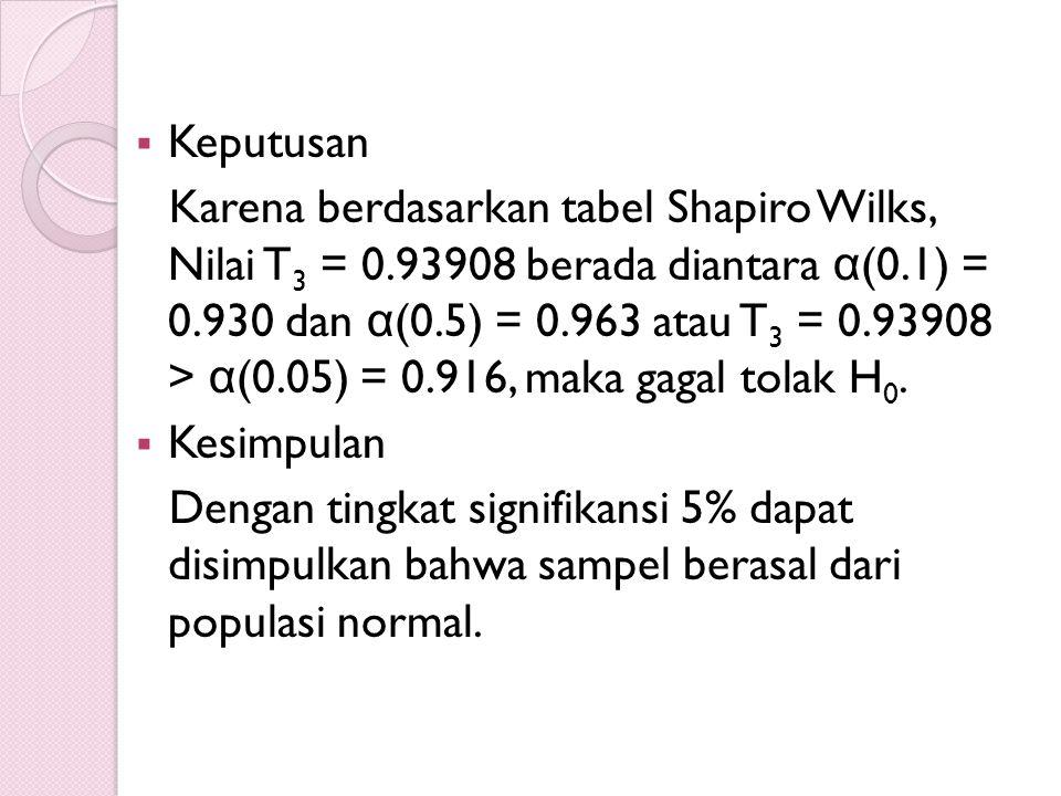  Keputusan Karena berdasarkan tabel Shapiro Wilks, Nilai T 3 = 0.93908 berada diantara α (0.1) = 0.930 dan α (0.5) = 0.963 atau T 3 = 0.93908 > α (0.