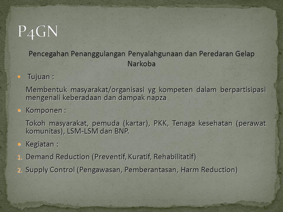Pencegahan Penanggulangan Penyalahgunaan dan Peredaran Gelap Narkoba Tujuan : Membentuk masyarakat/organisasi yg kompeten dalam berpartisipasi mengenali keberadaan dan dampak napza Komponen : Komponen : Tokoh masyarakat, pemuda (kartar), PKK, Tenaga kesehatan (perawat komunitas), LSM-LSM dan BNP.