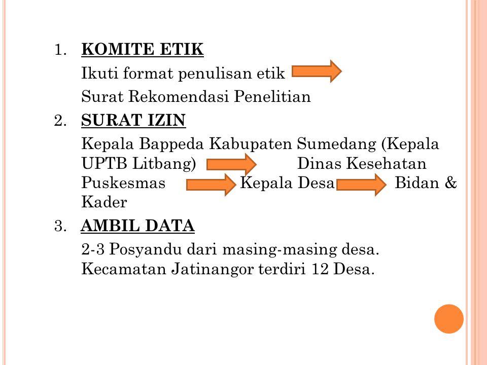 1. KOMITE ETIK Ikuti format penulisan etik Surat Rekomendasi Penelitian 2. SURAT IZIN Kepala Bappeda Kabupaten Sumedang (Kepala UPTB Litbang) Dinas Ke