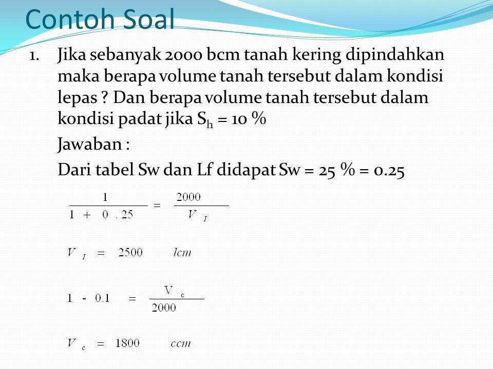 Contoh Soal 1.Jika sebanyak 2000 bcm tanah kering dipindahkan maka berapa volume tanah tersebut dalam kondisi lepas .