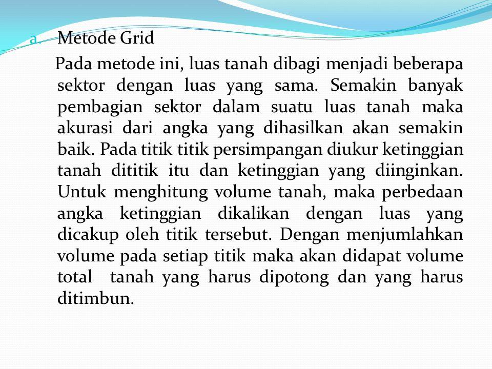 a.Metode Grid Pada metode ini, luas tanah dibagi menjadi beberapa sektor dengan luas yang sama.