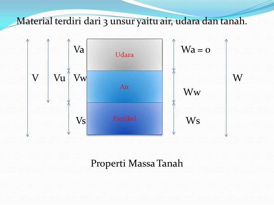 Waktu pembongkaran atau dumping time (DT) juga merupakan unsur penting dari waktu siklus.