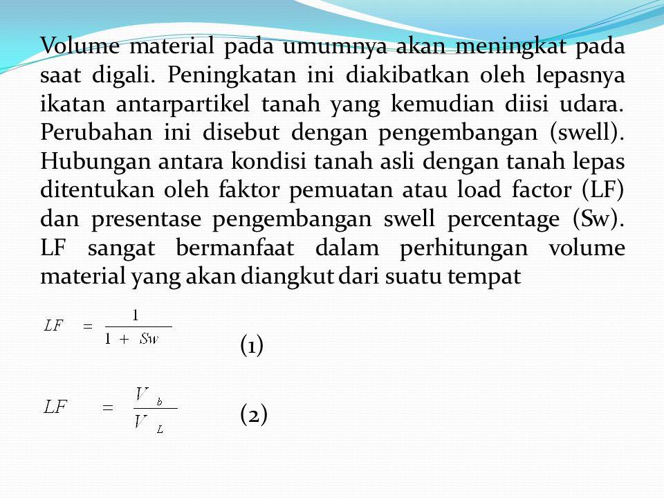 Pada rumus 1 dan 2 V I adalah volume lepas (satuan : lcm, lcy) V b adalah volume asli (satuan : bcm, bcy).