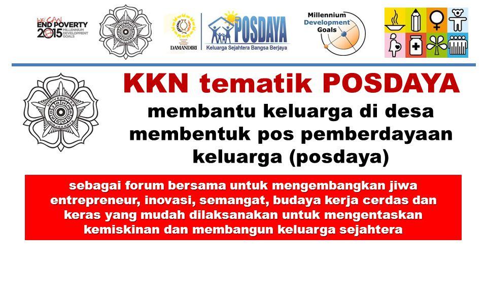KKN tematik POSDAYA membantu keluarga di desa membentuk pos pemberdayaan keluarga (posdaya) sebagai forum bersama untuk mengembangkan jiwa entrepreneu