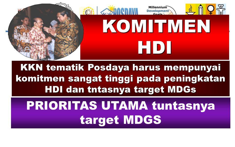 KOMITMEN HDI KOMITMEN HDI PRIORITAS UTAMA tuntasnya target MDGS KKN tematik Posdaya harus mempunyai komitmen sangat tinggi pada peningkatan HDI dan tntasnya target MDGs