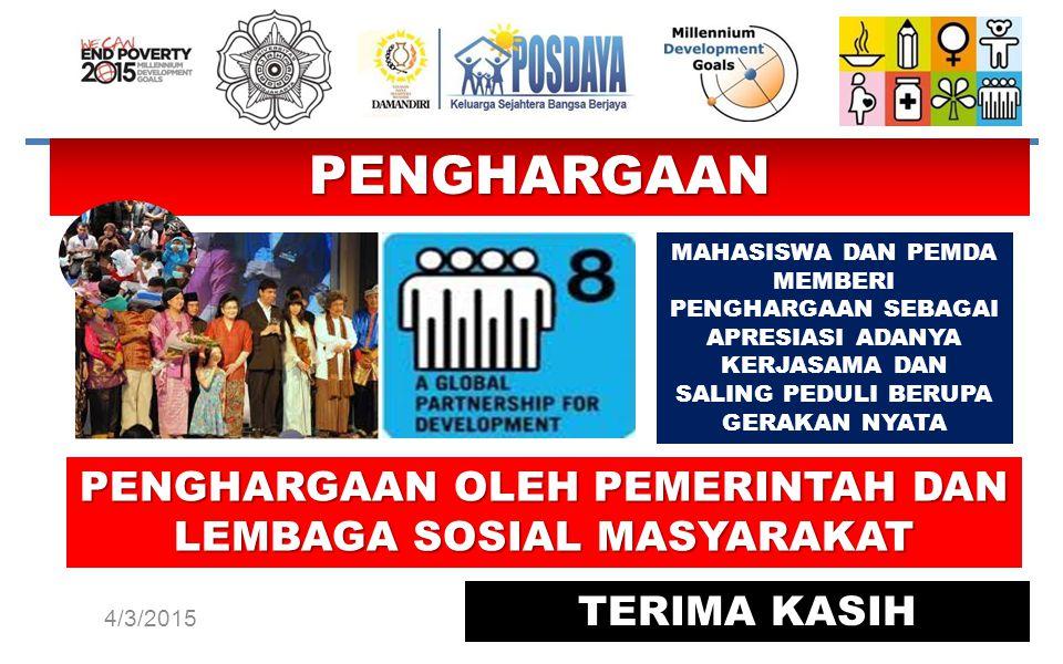 4/3/2015 30 MAHASISWA DAN PEMDA MEMBERI PENGHARGAAN SEBAGAI APRESIASI ADANYA KERJASAMA DAN SALING PEDULI BERUPA GERAKAN NYATA PENGHARGAAN PENGHARGAAN