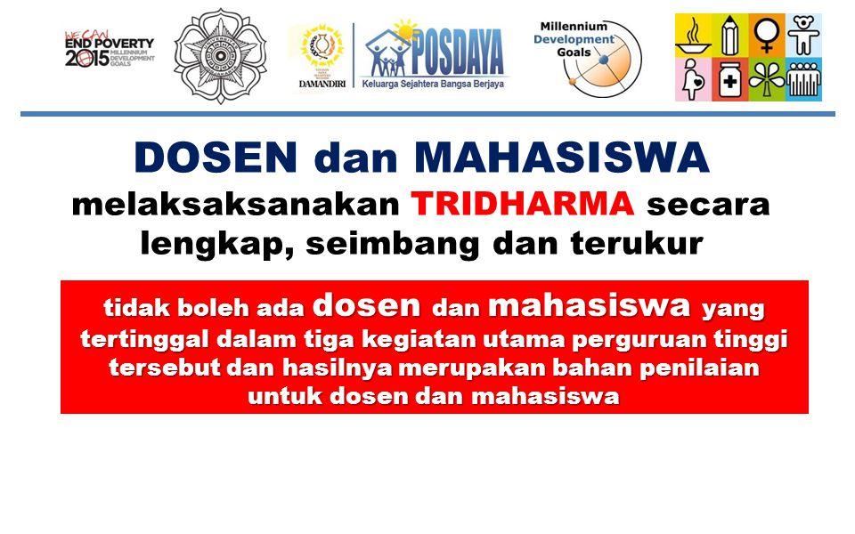 DOSEN dan MAHASISWA melaksaksanakan TRIDHARMA secara lengkap, seimbang dan terukur tidak boleh ada dosen dan mahasiswa yang tertinggal dalam tiga kegi