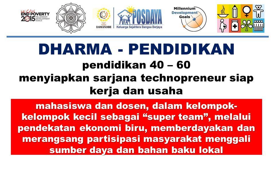 DHARMA - PENDIDIKAN pendidikan 40 – 60 menyiapkan sarjana technopreneur siap kerja dan usaha mahasiswa dan dosen, dalam kelompok- kelompok kecil sebag
