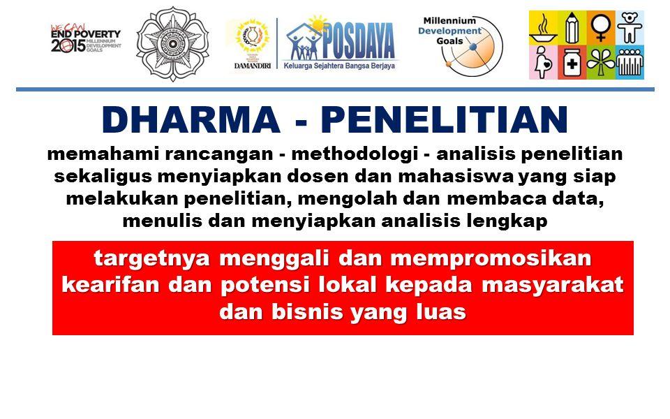 DHARMA - PENELITIAN memahami rancangan - methodologi - analisis penelitian sekaligus menyiapkan dosen dan mahasiswa yang siap melakukan penelitian, me