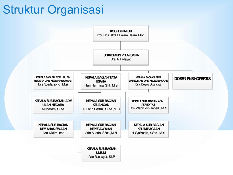 Tahapan 1.AIDA 2. Penetapan visi, dan misi, stakeholders 3.