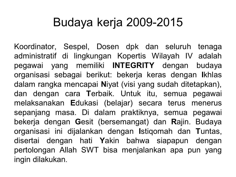 Budaya kerja 2009-2015 Koordinator, Sespel, Dosen dpk dan seluruh tenaga administratif di lingkungan Kopertis Wilayah IV adalah pegawai yang memiliki