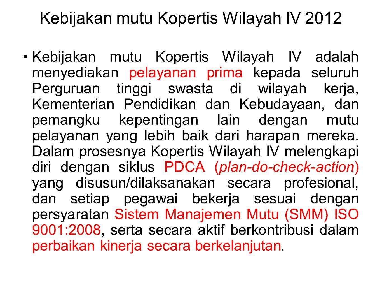 Kebijakan mutu Kopertis Wilayah IV 2012 Kebijakan mutu Kopertis Wilayah IV adalah menyediakan pelayanan prima kepada seluruh Perguruan tinggi swasta d