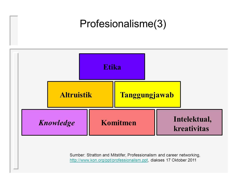 Profesionalisme(3) EtikaAltruistikTanggungjawab Knowledge Intelektual, kreativitas Komitmen Sumber: Stratton and Mitstifer, Professionalism and career