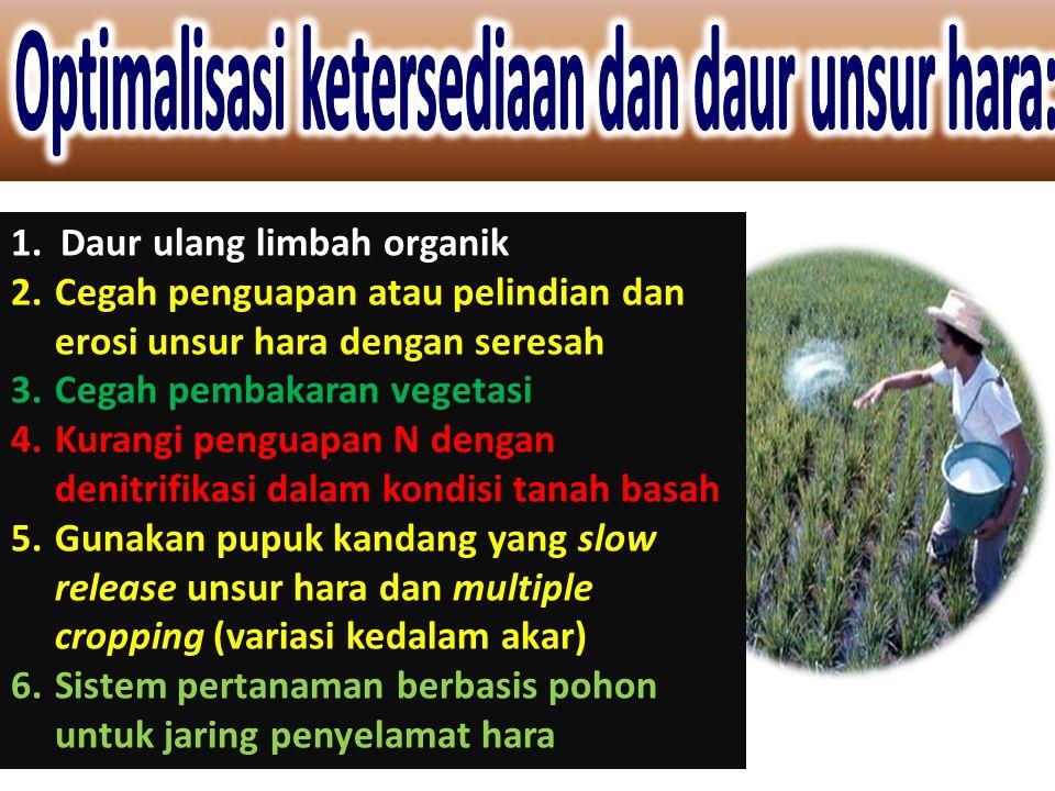 1. Daur ulang limbah organik 2.Cegah penguapan atau pelindian dan erosi unsur hara dengan seresah 3.Cegah pembakaran vegetasi 4.Kurangi penguapan N de