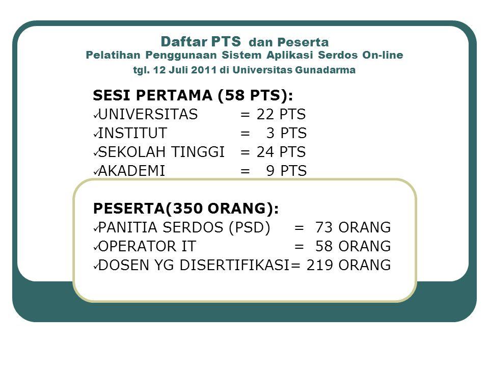 Daftar PTS dan Peserta Pelatihan Penggunaan Sistem Aplikasi Serdos On-line tgl. 12 Juli 2011 di Universitas Gunadarma SESI PERTAMA (58 PTS): UNIVERSIT