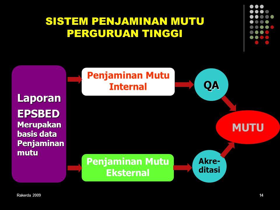 Rakerda 200914 SISTEM PENJAMINAN MUTU PERGURUAN TINGGI LaporanEPSBEDMerupakan basis data Penjaminanmutu Penjaminan Mutu Internal Penjaminan Mutu Ekste