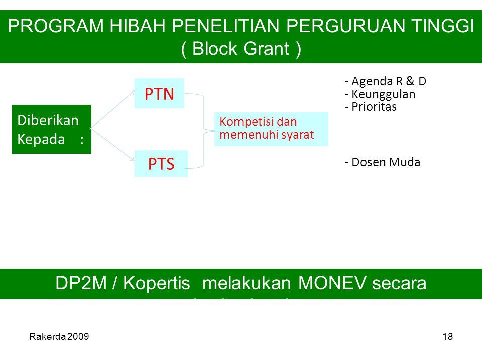 Rakerda 200918 PROGRAM HIBAH PENELITIAN PERGURUAN TINGGI ( Block Grant ) DP2M / Kopertis melakukan MONEV secara institusional Diberikan Kepada : PTN P
