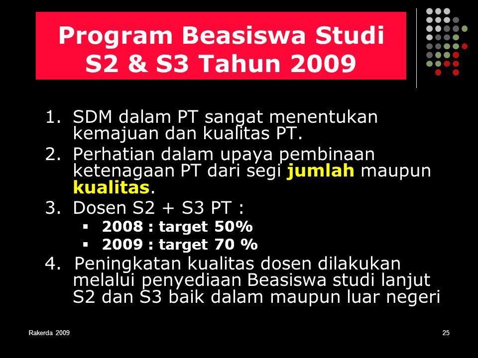 Rakerda 200925 Program Beasiswa Studi S2 & S3 Tahun 2009 1.SDM dalam PT sangat menentukan kemajuan dan kualitas PT. 2.Perhatian dalam upaya pembinaan