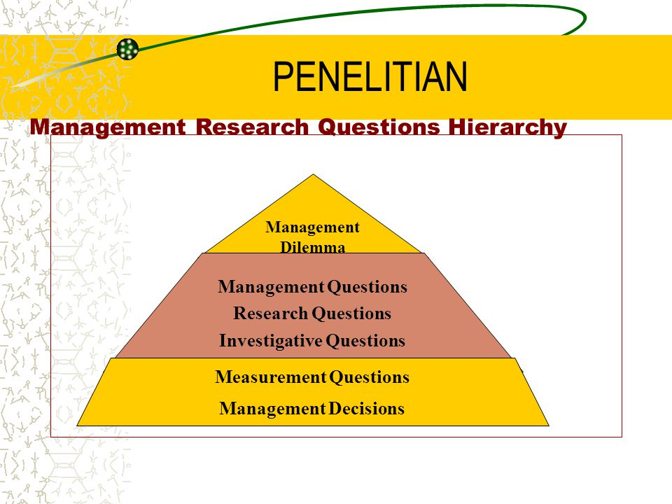 PENELITIAN Management Research Questions Hierarchy Management Dilemma Management Questions Research Questions Investigative Questions Measurement Ques