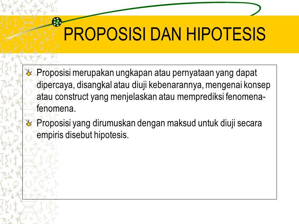 PROPOSISI DAN HIPOTESIS Proposisi merupakan ungkapan atau pernyataan yang dapat dipercaya, disangkal atau diuji kebenarannya, mengenai konsep atau con