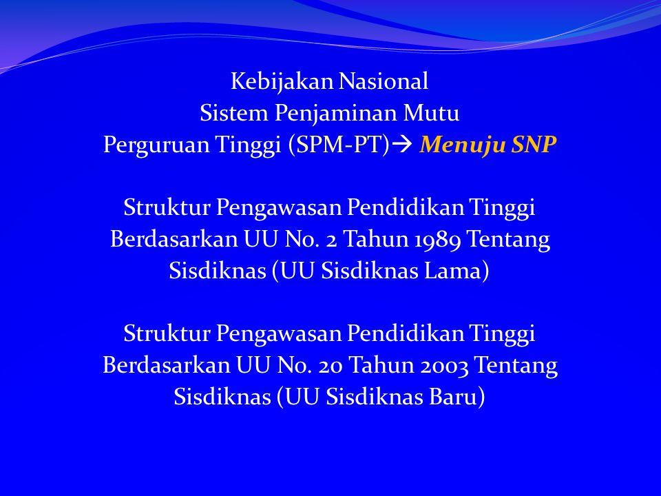 Kebijakan Nasional Sistem Penjaminan Mutu Perguruan Tinggi (SPM-PT)  Menuju SNP Struktur Pengawasan Pendidikan Tinggi Berdasarkan UU No.