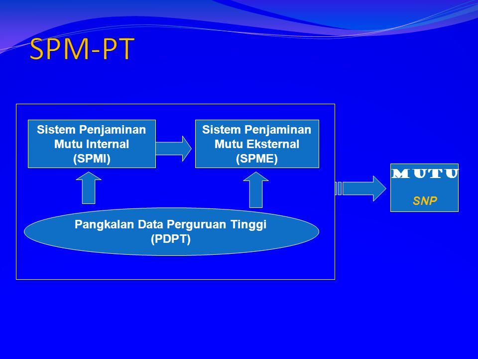 Sistem Penjaminan Mutu Internal (SPMI) Sistem Penjaminan Mutu Eksternal (SPME) Pangkalan Data Perguruan Tinggi (PDPT) MUTU SNP