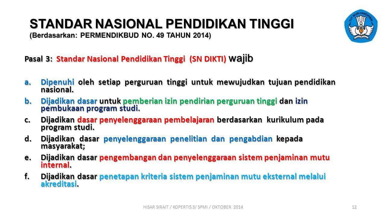 STANDAR NASIONAL PENDIDIKAN TINGGI (Berdasarkan: PERMENDIKBUD NO. 49 TAHUN 2014) Pasal 2, Ayat (1): Standar Nasional Pendidikan Tinggi, adalah satuan