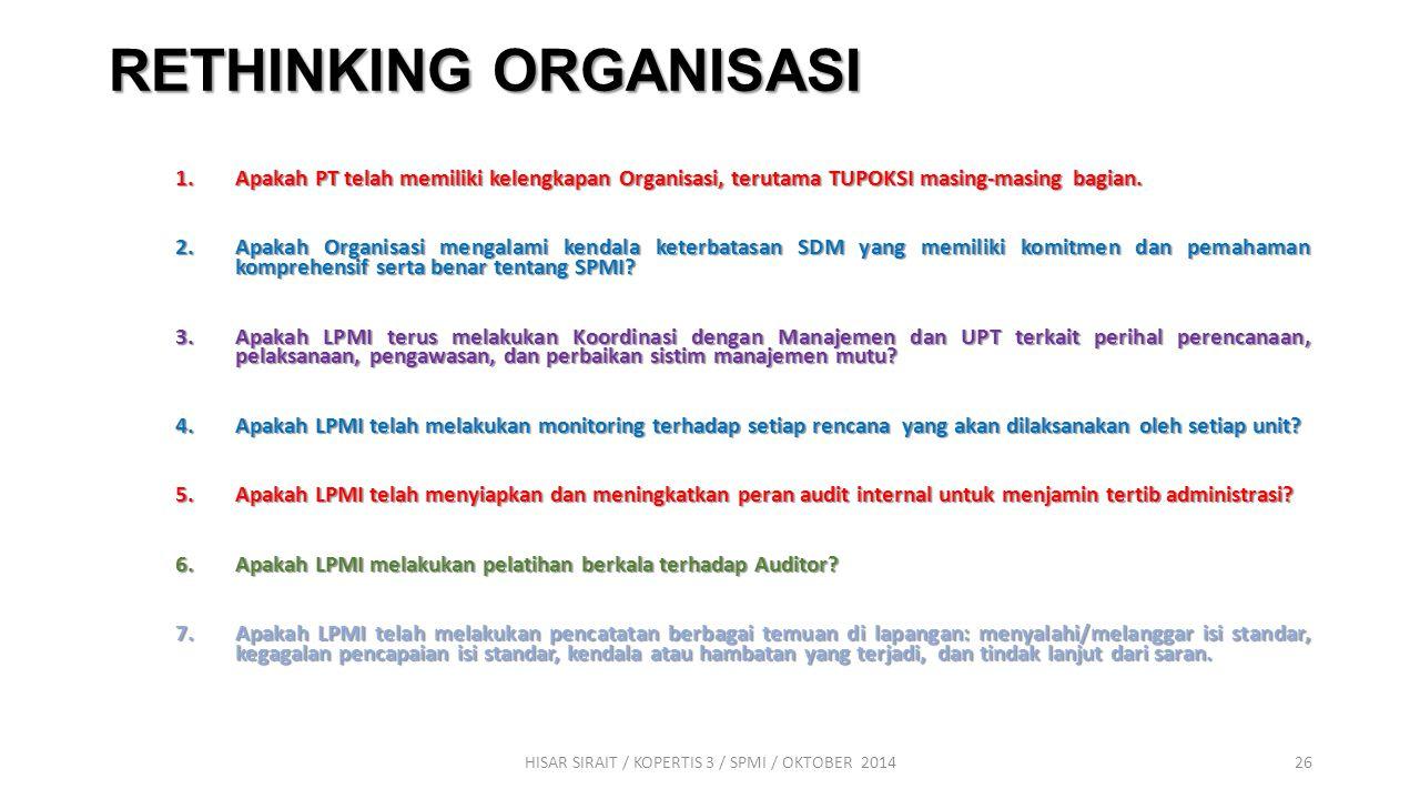 RETHINKING PROSES MEMBANGUNAN SPMI 1.Apakah organisasi telah melakukan analisis SWOT sebagai dasar penyusunan kelengkapan SPMI? 2.Apakah penyusunan ke