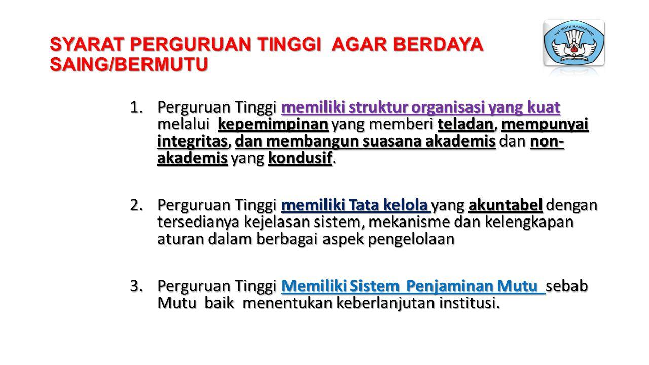 STANDAR NASIONAL PENDIDIKAN TINGGI Berdasarkan Permendikbud No.
