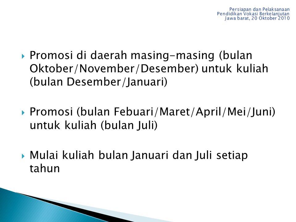  Promosi di daerah masing-masing (bulan Oktober/November/Desember) untuk kuliah (bulan Desember/Januari)  Promosi (bulan Febuari/Maret/April/Mei/Juni) untuk kuliah (bulan Juli)  Mulai kuliah bulan Januari dan Juli setiap tahun