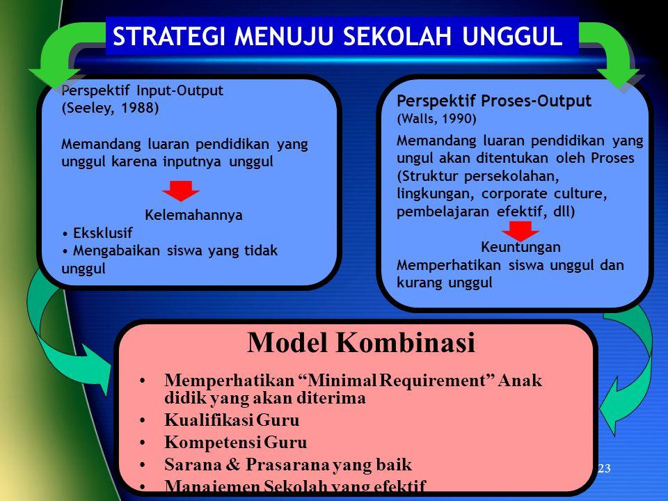 23 Perspektif Proses-Output (Walls, 1990) Memandang luaran pendidikan yang ungul akan ditentukan oleh Proses (Struktur persekolahan, lingkungan, corpo
