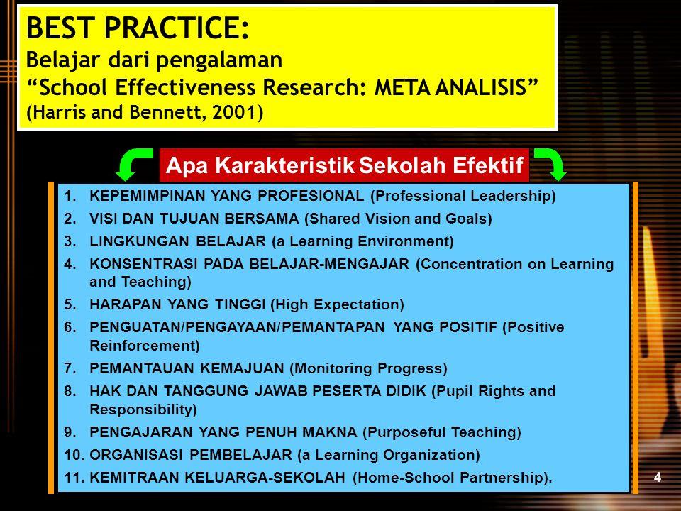 """4 BEST PRACTICE: Belajar dari pengalaman """"School Effectiveness Research: META ANALISIS"""" (Harris and Bennett, 2001) Apa Karakteristik Sekolah Efektif 1"""
