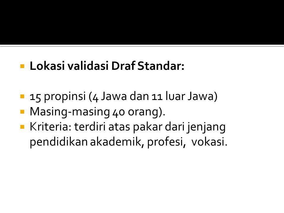  Lokasi validasi Draf Standar:  15 propinsi (4 Jawa dan 11 luar Jawa)  Masing-masing 40 orang).