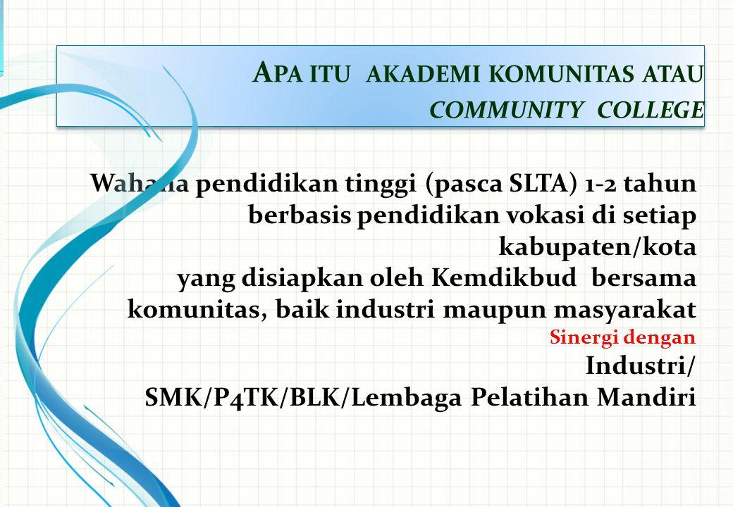 A PA ITU AKADEMI KOMUNITAS ATAU COMMUNITY COLLEGE Wahana pendidikan tinggi (pasca SLTA) 1-2 tahun berbasis pendidikan vokasi di setiap kabupaten/kota