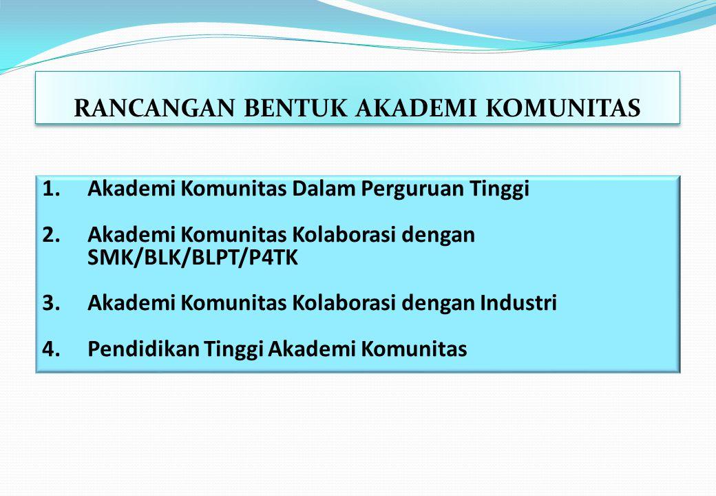 RANCANGAN BENTUK AKADEMI KOMUNITAS 1.Akademi Komunitas Dalam Perguruan Tinggi 2.Akademi Komunitas Kolaborasi dengan SMK/BLK/BLPT/P4TK 3.Akademi Komunitas Kolaborasi dengan Industri 4.Pendidikan Tinggi Akademi Komunitas
