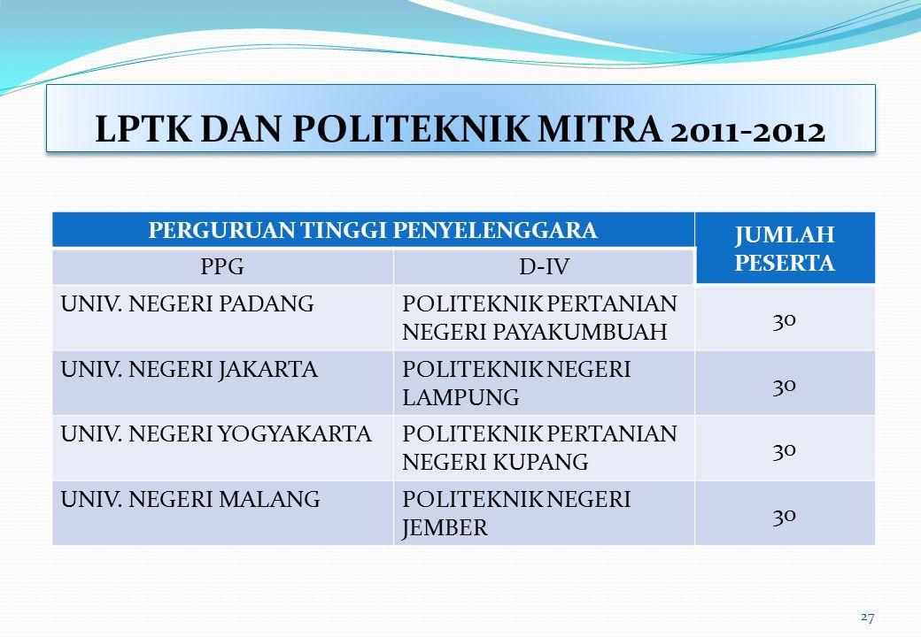 LPTK DAN POLITEKNIK MITRA 2011-2012 PERGURUAN TINGGI PENYELENGGARA JUMLAH PESERTA PPGD-IV UNIV. NEGERI PADANGPOLITEKNIK PERTANIAN NEGERI PAYAKUMBUAH 3
