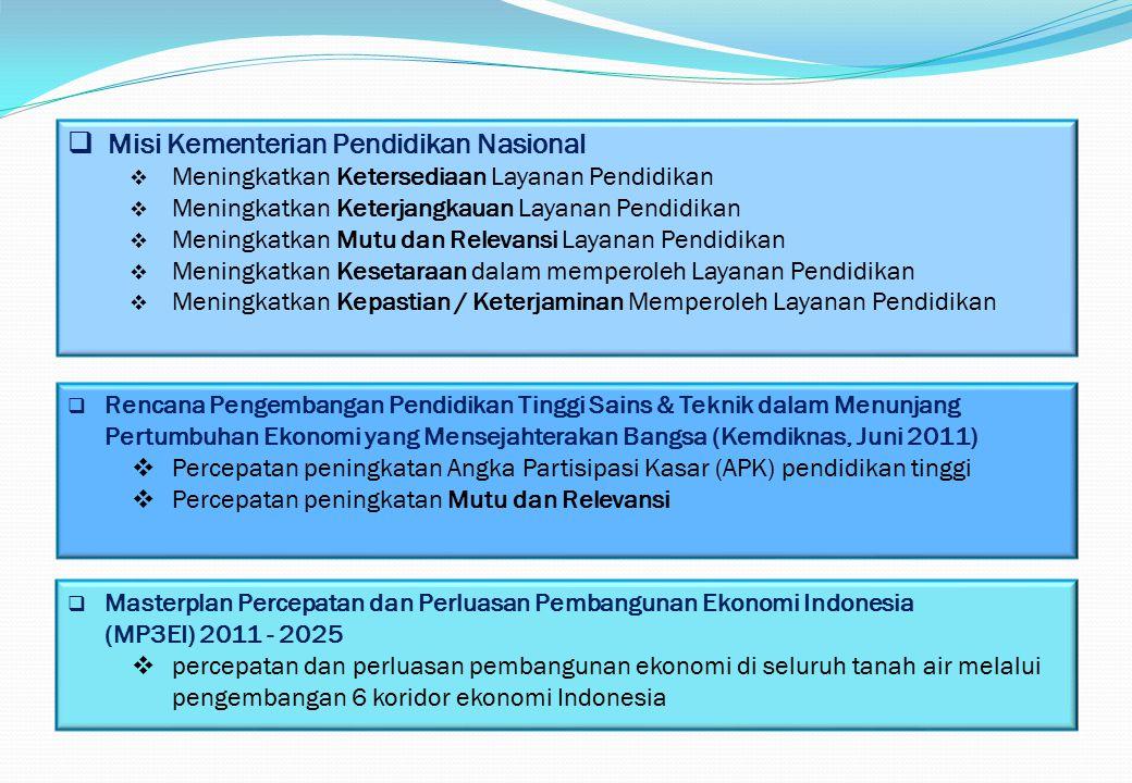  Misi Kementerian Pendidikan Nasional  Meningkatkan Ketersediaan Layanan Pendidikan  Meningkatkan Keterjangkauan Layanan Pendidikan  Meningkatkan